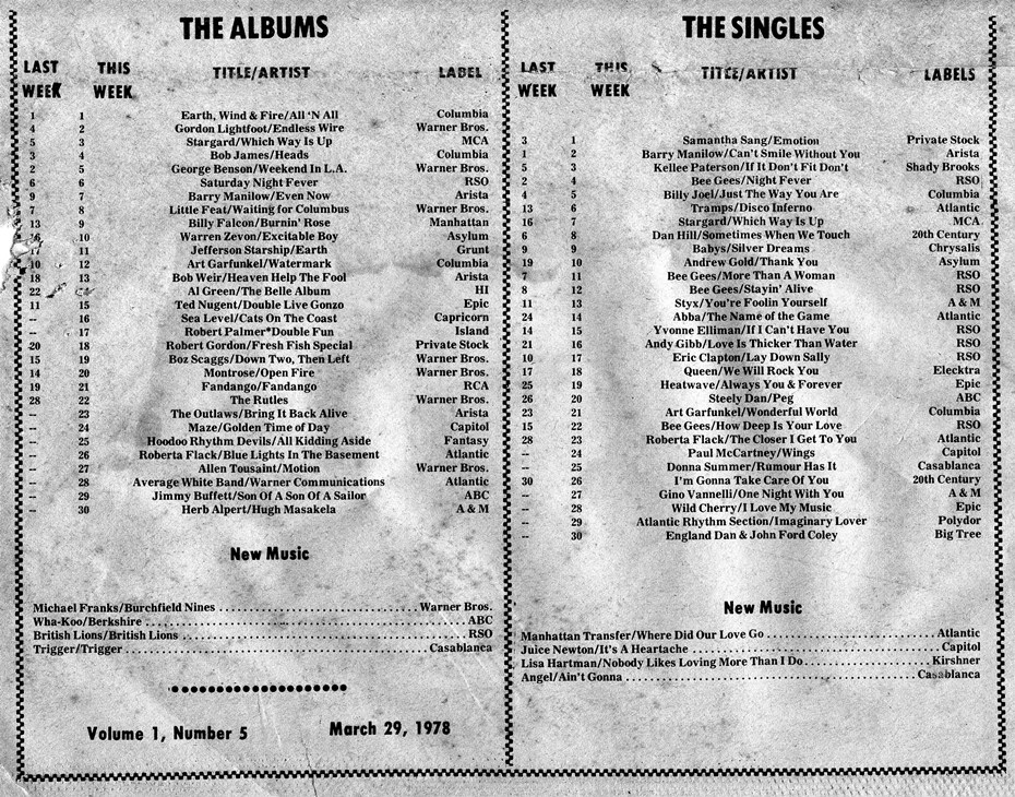 WNOE-FM Music Charts for March 29, 1978